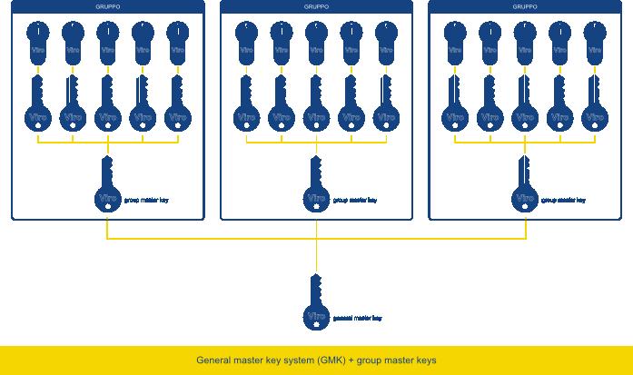 gmk system