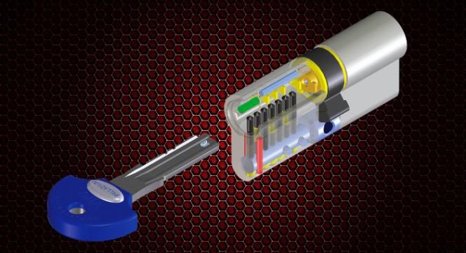 high security european profile cylinders part iii viro