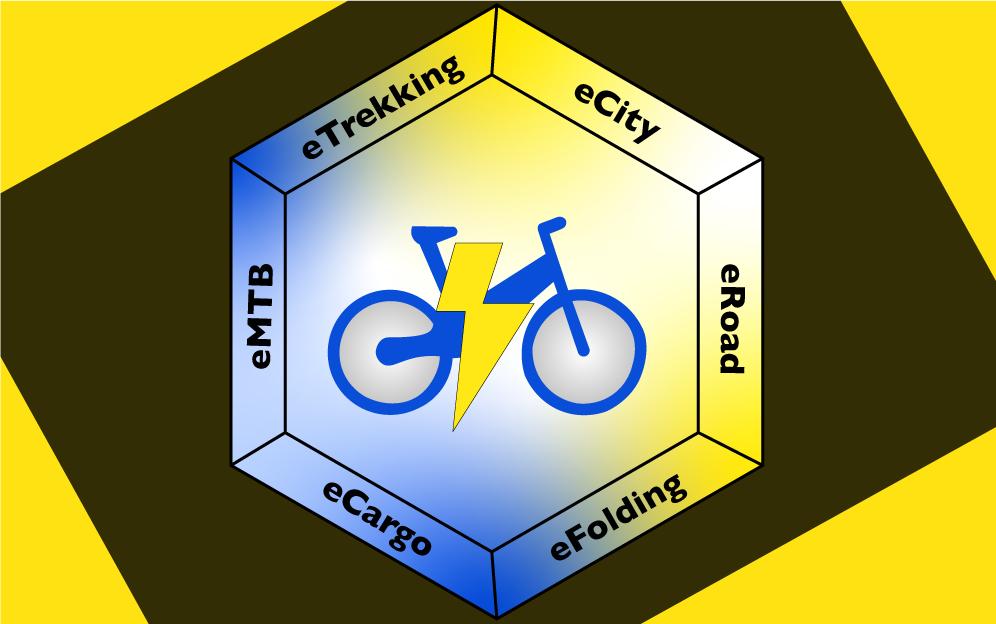 types-e-bikes
